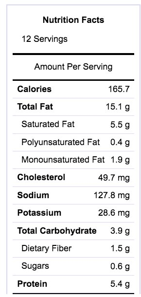 Low Carb Biscuits Nutrition Facts