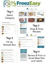 Ketogenic Diet Meal Planning Made Easy!