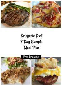 Keto Sample Menu Meal Plan