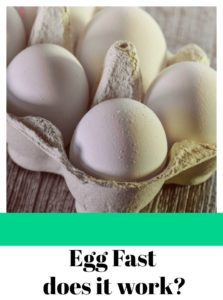 Understanding an Egg Fast on the Keto DIet