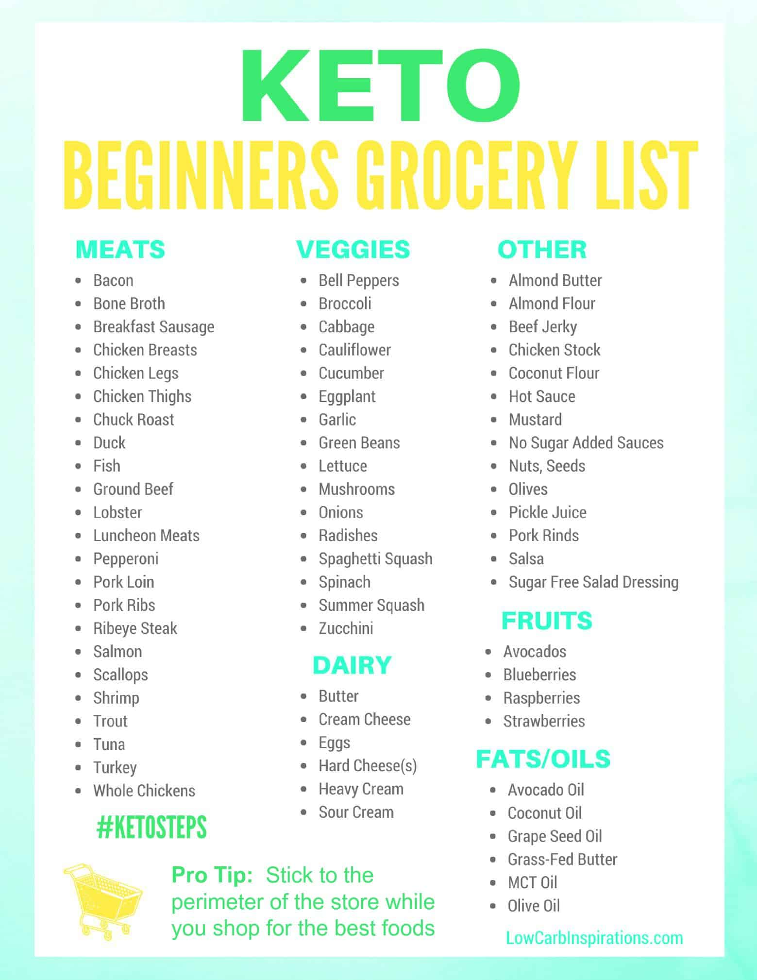 Bright image in keto diet food list printable