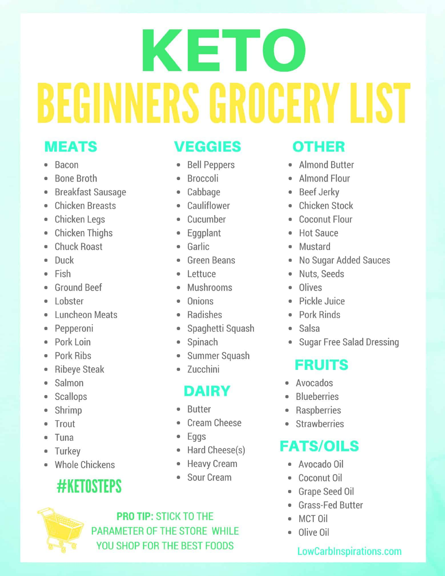 Keto Grocery List for Beginners - iSaveA2Z.com