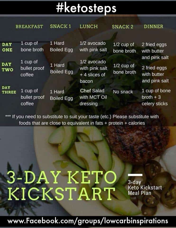 3 Day Keto Kickstart Meal Plan for Weight Loss