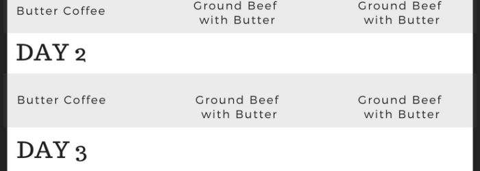Beef and Butter Fast Printable Meal Plan